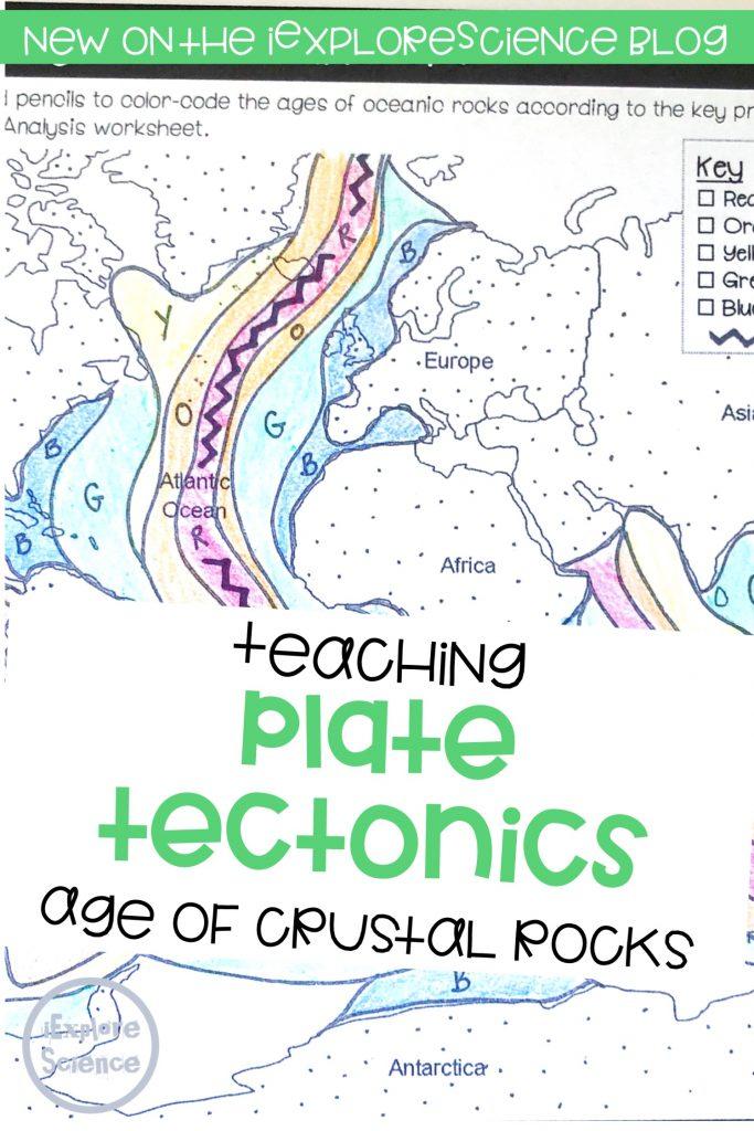 plate tectonics age of rocks