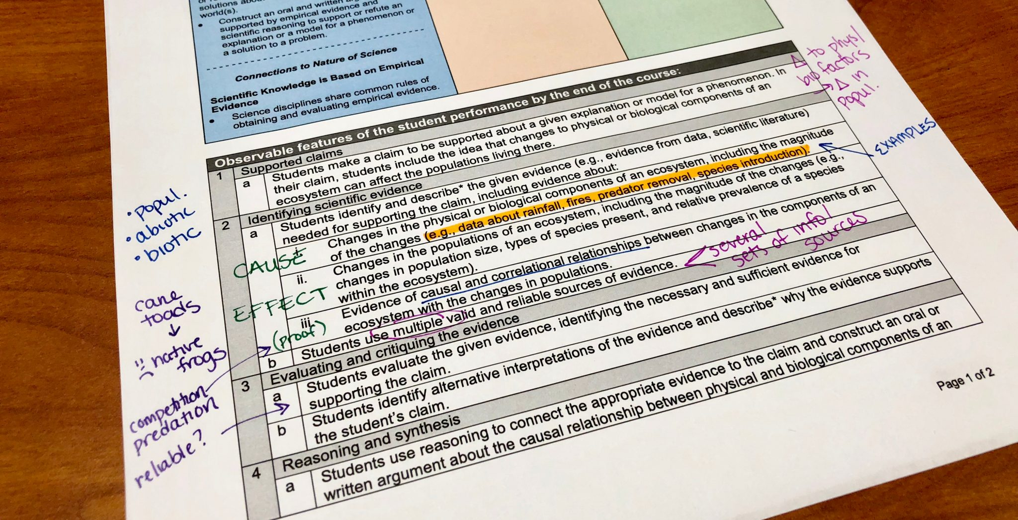 annotations on NGSS MS-LS2-4